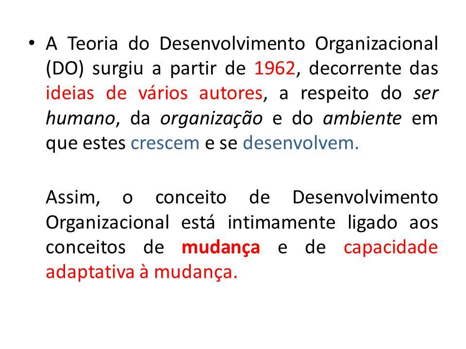 A Teoria do Desenvolvimento Organizacional (DO) surgiu a partir de 1962, decorrente das ideias de vários autores, a respeito do ser humano, da organiz