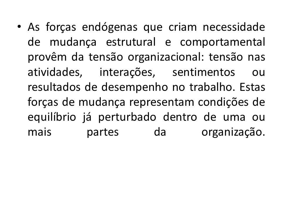 As forças endógenas que criam necessidade de mudança estrutural e comportamental provêm da tensão organizacional: tensão nas atividades, interações, s
