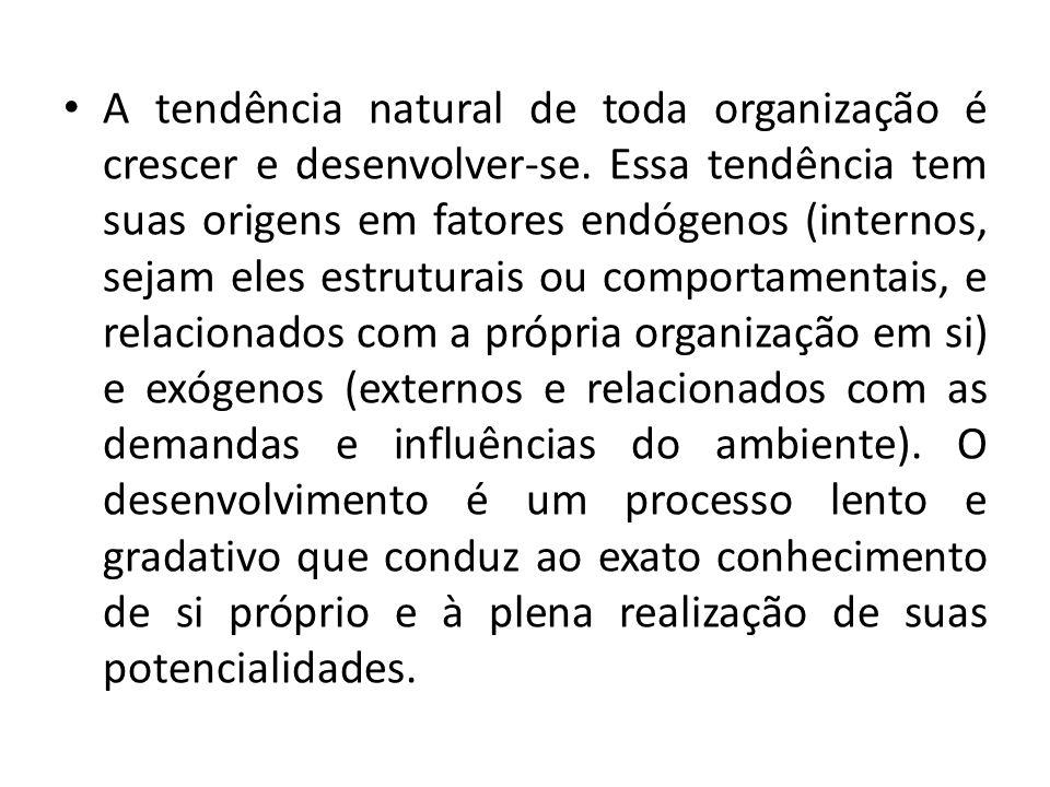 A tendência natural de toda organização é crescer e desenvolver-se. Essa tendência tem suas origens em fatores endógenos (internos, sejam eles estrutu