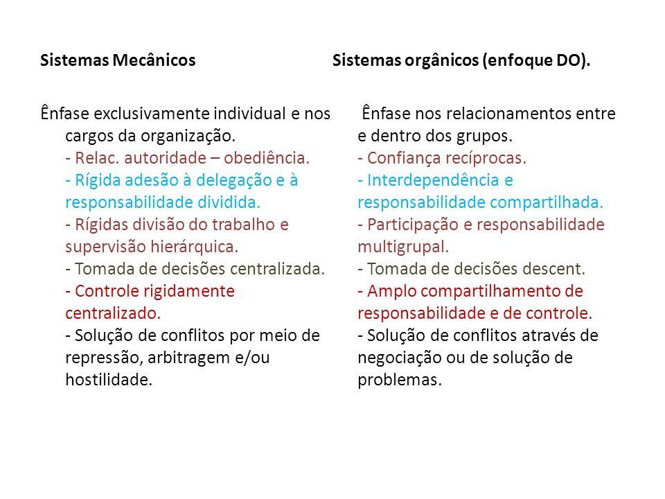 Sistemas Mecânicos Ênfase exclusivamente individual e nos cargos da organização. - Relac. autoridade – obediência. - Rígida adesão à delegação e à res