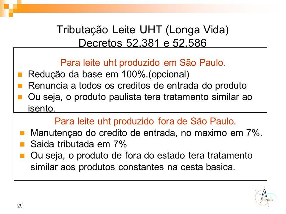 29 Tributação Leite UHT (Longa Vida) Decretos 52.381 e 52.586 Para leite uht produzido em São Paulo. Redução da base em 100%.(opcional) Renuncia a tod