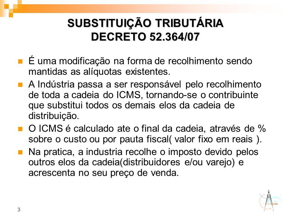 3 SUBSTITUIÇÃO TRIBUTÁRIA DECRETO 52.364/07 É uma modificação na forma de recolhimento sendo mantidas as alíquotas existentes. A Indústria passa a ser