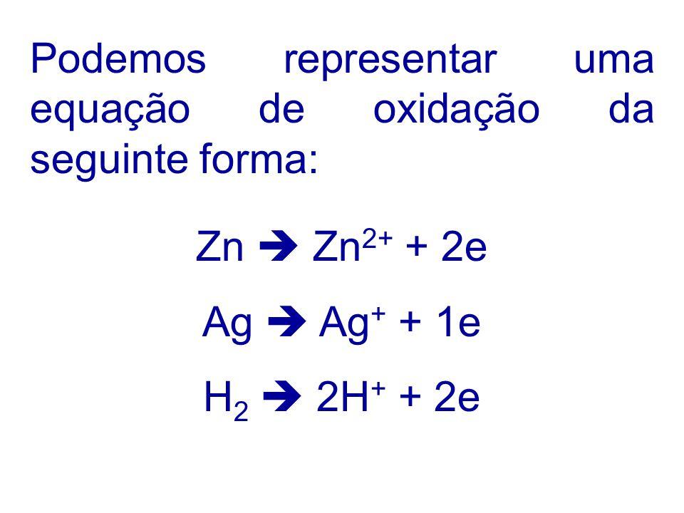 Oxidação Perda de elétrons Aumento do número de oxidação