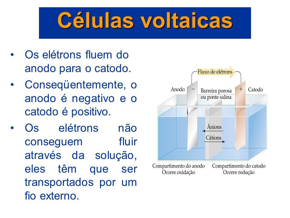 À medida que ocorre a oxidação, o Zn é convertido em Zn 2+ e 2e. Os elétrons fluem no sentido do anodo onde eles são usados na reação de redução. Espe