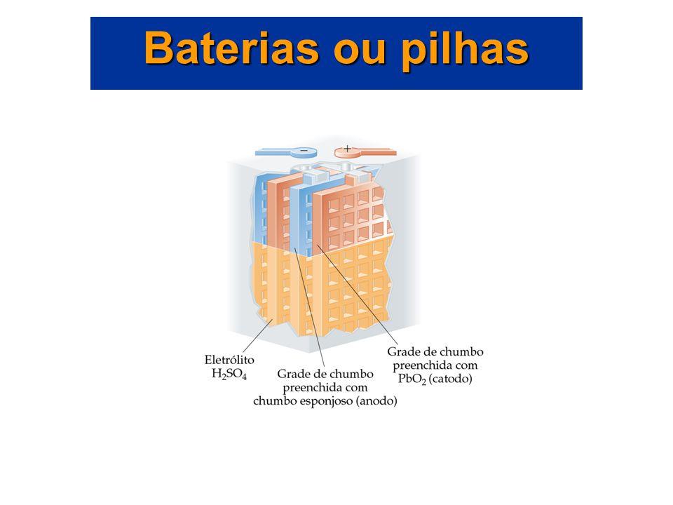 Bateria de chumbo e ácido Uma bateria de carro de 12 V consiste de 6 pares de catodo/anodo, cada um produzindo 2 V. Catodo: PbO 2 em uma grade de meta