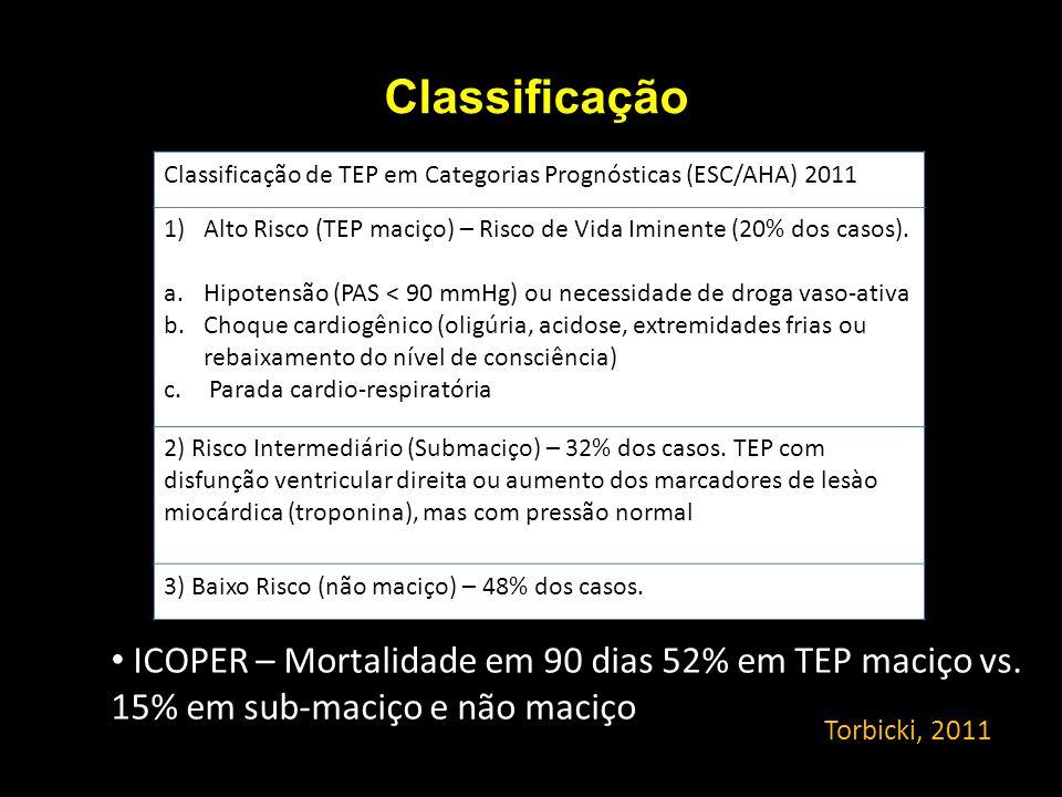Classificação Torbicki, 2011 Classificação de TEP em Categorias Prognósticas (ESC/AHA) 2011 1)Alto Risco (TEP maciço) – Risco de Vida Iminente (20% do
