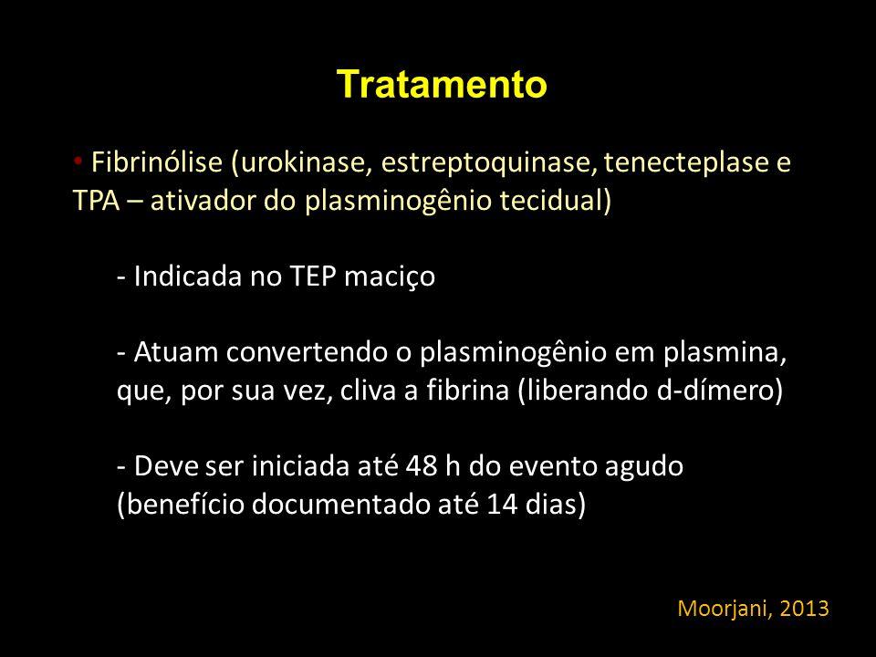 Tratamento Fibrinólise (urokinase, estreptoquinase, tenecteplase e TPA – ativador do plasminogênio tecidual) - Indicada no TEP maciço - Atuam converte
