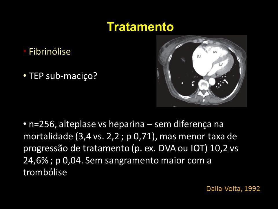Tratamento Fibrinólise TEP sub-maciço? n=256, alteplase vs heparina – sem diferença na mortalidade (3,4 vs. 2,2 ; p 0,71), mas menor taxa de progressã