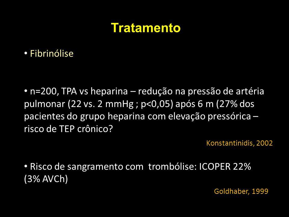 Tratamento Fibrinólise n=200, TPA vs heparina – redução na pressão de artéria pulmonar (22 vs. 2 mmHg ; p<0,05) após 6 m (27% dos pacientes do grupo h