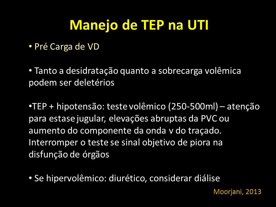 Manejo de TEP na UTI Pré Carga de VD Tanto a desidratação quanto a sobrecarga volêmica podem ser deletérios TEP + hipotensão: teste volêmico (250-500m