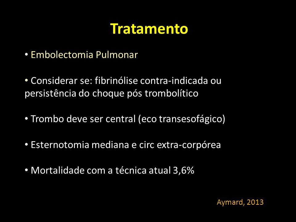 Tratamento Embolectomia Pulmonar Considerar se: fibrinólise contra-indicada ou persistência do choque pós trombolítico Trombo deve ser central (eco tr
