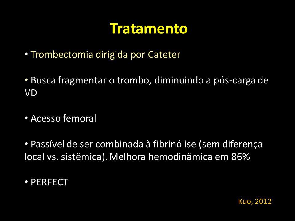 Tratamento Kuo, 2012 Trombectomia dirigida por Cateter Busca fragmentar o trombo, diminuindo a pós-carga de VD Acesso femoral Passível de ser combinad