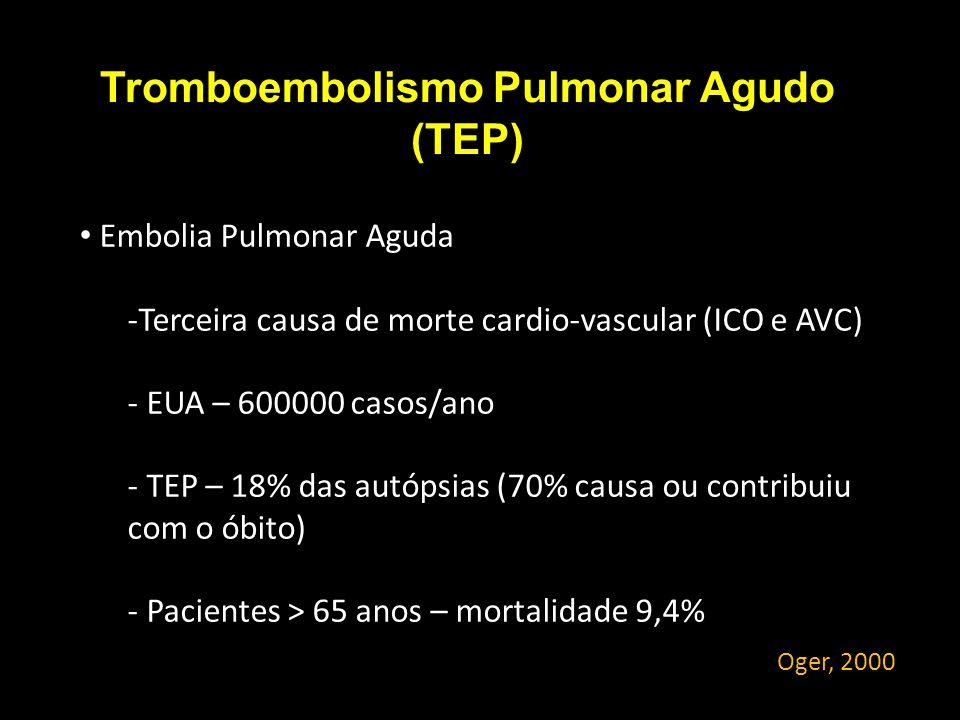 Tromboembolismo Pulmonar Agudo (TEP) Embolia Pulmonar Aguda -Terceira causa de morte cardio-vascular (ICO e AVC) - EUA – 600000 casos/ano - TEP – 18%