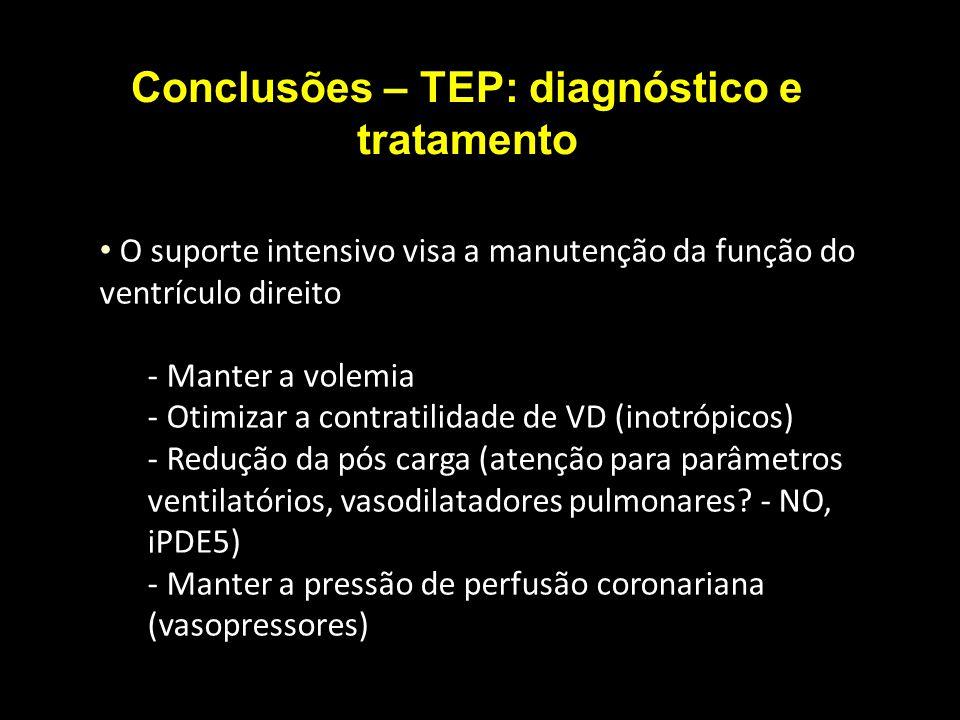 O suporte intensivo visa a manutenção da função do ventrículo direito - Manter a volemia - Otimizar a contratilidade de VD (inotrópicos) - Redução da