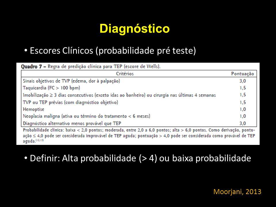 Diagnóstico Escores Clínicos (probabilidade pré teste) Moorjani, 2013 Definir: Alta probabilidade (> 4) ou baixa probabilidade