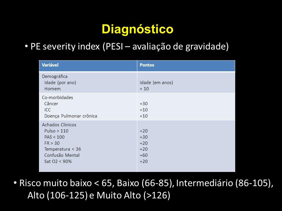 Diagnóstico PE severity index (PESI – avaliação de gravidade) Risco muito baixo 126) VariávelPontos Demográfica Idade (por ano) Homem Idade (em anos)