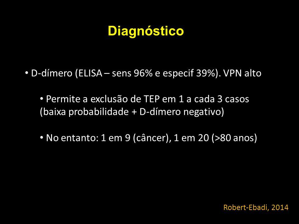 Diagnóstico D-dímero (ELISA – sens 96% e especif 39%). VPN alto Permite a exclusão de TEP em 1 a cada 3 casos (baixa probabilidade + D-dímero negativo