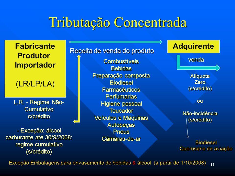 Tributação Concentrada 11 Fabricante Produtor Importador (LR/LP/LA) Adquirente Receita de venda do produto L.R. - Regime Não- Cumulativo c/crédito - E