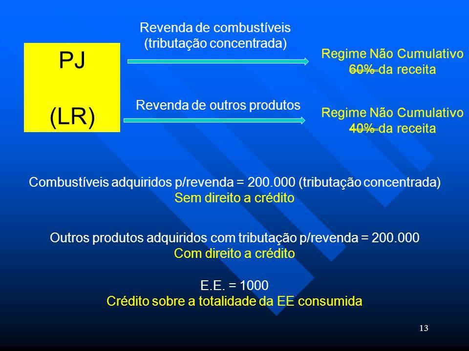 13 PJ (LR) Revenda de combustíveis (tributação concentrada) Revenda de outros produtos E.E. = 1000 Crédito sobre a totalidade da EE consumida Combustí