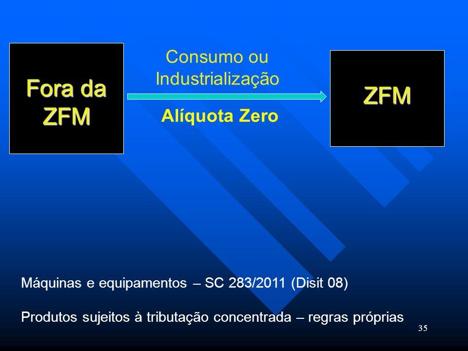 35 Fora da ZFM ZFM Consumo ou Industrialização Alíquota Zero Máquinas e equipamentos – SC 283/2011 (Disit 08) Produtos sujeitos à tributação concentra