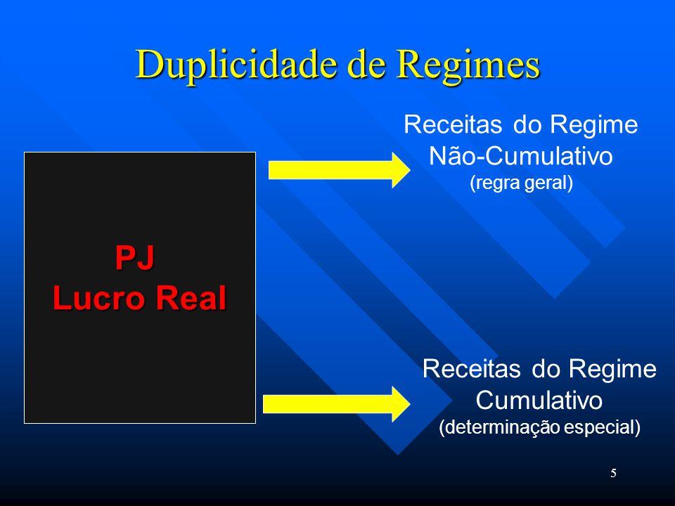 Duplicidade de Regimes 5 PJ Lucro Real Receitas do Regime Não-Cumulativo (regra geral) Receitas do Regime Cumulativo (determinação especial)