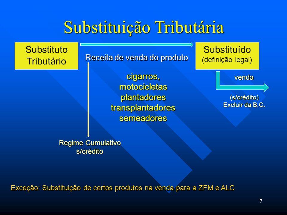 Substituição Tributária 7 Substituto Tributário Substituído (definição legal) Receita de venda do produto Regime Cumulativo s/crédito venda (s/crédito