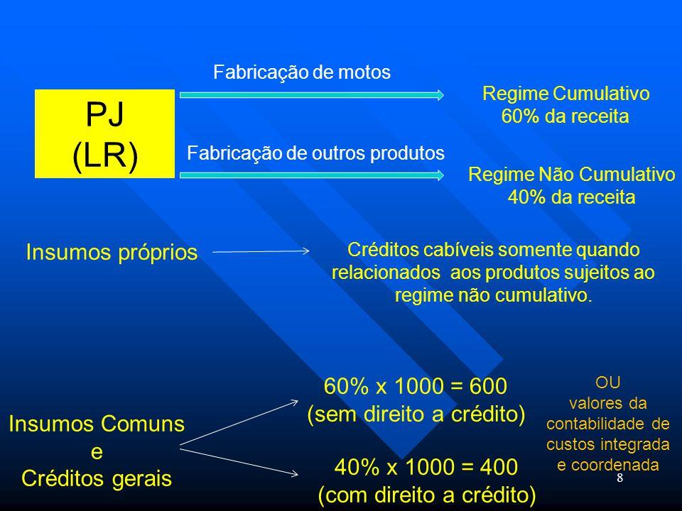 9 PJ (LR) Revenda de motos Revenda de outros produtos Prestação de serviços Regime Cumulativo 60% da receita Regime Não Cumulativo 40% da receita E.E.