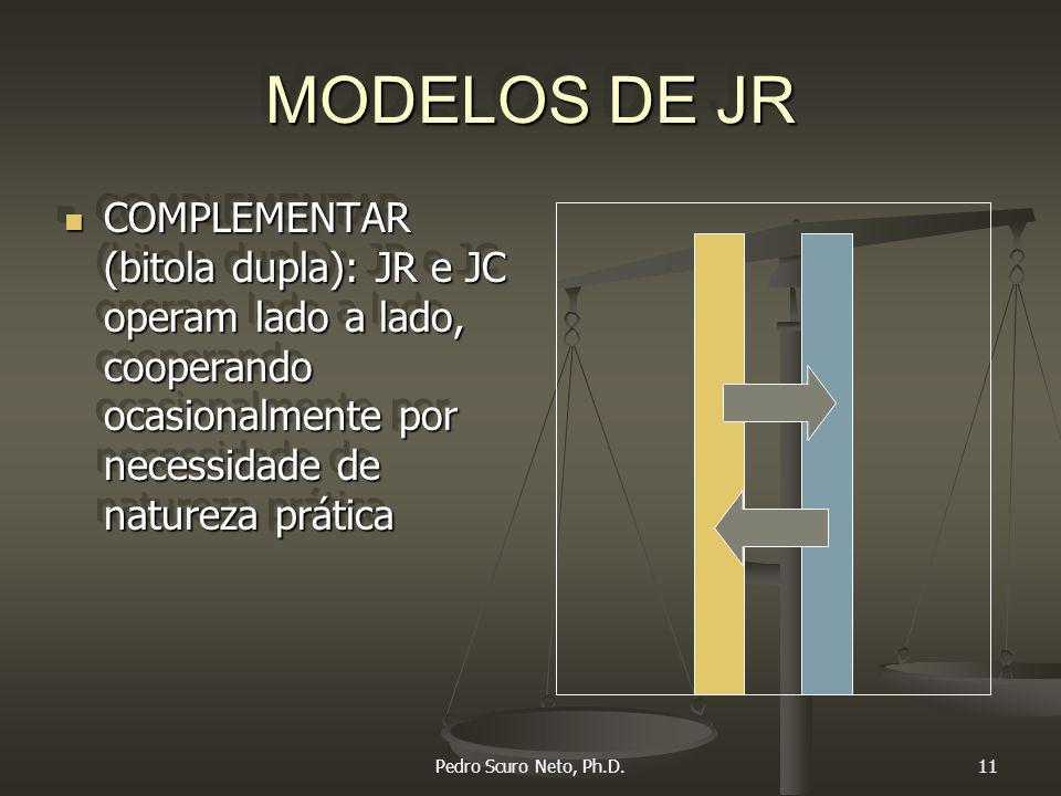 Pedro Scuro Neto, Ph.D.11 MODELOS DE JR COMPLEMENTAR (bitola dupla): JR e JC operam lado a lado, cooperando ocasionalmente por necessidade de natureza prática COMPLEMENTAR (bitola dupla): JR e JC operam lado a lado, cooperando ocasionalmente por necessidade de natureza prática