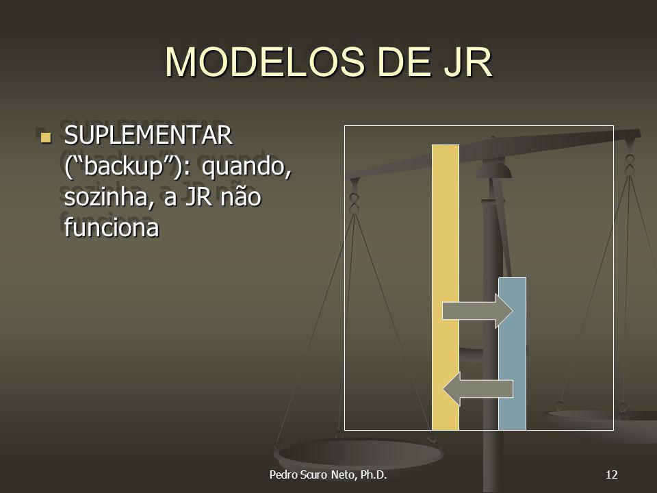 Pedro Scuro Neto, Ph.D.12 MODELOS DE JR SUPLEMENTAR ( backup ): quando, sozinha, a JR não funciona SUPLEMENTAR ( backup ): quando, sozinha, a JR não funciona