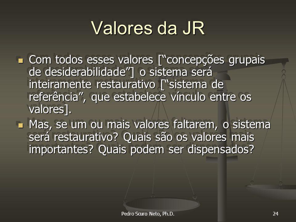 Pedro Scuro Neto, Ph.D.24 Valores da JR Com todos esses valores [ concepções grupais de desiderabilidade ] o sistema será inteiramente restaurativo [ sistema de referência , que estabelece vínculo entre os valores].