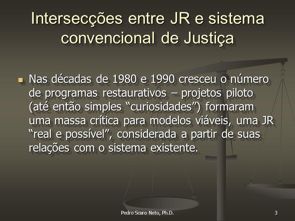 Pedro Scuro Neto, Ph.D.3 Intersecções entre JR e sistema convencional de Justiça Nas décadas de 1980 e 1990 cresceu o número de programas restaurativos – projetos piloto (até então simples curiosidades ) formaram uma massa crítica para modelos viáveis, uma JR real e possível , considerada a partir de suas relações com o sistema existente.