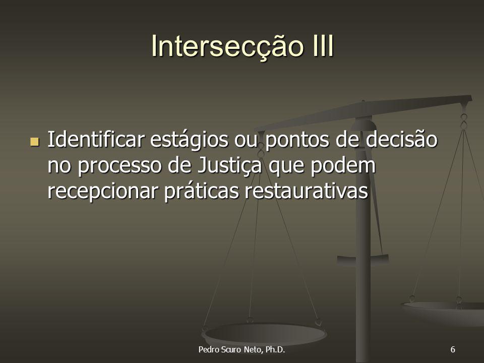Pedro Scuro Neto, Ph.D.6 Intersecção III Identificar estágios ou pontos de decisão no processo de Justiça que podem recepcionar práticas restaurativas Identificar estágios ou pontos de decisão no processo de Justiça que podem recepcionar práticas restaurativas