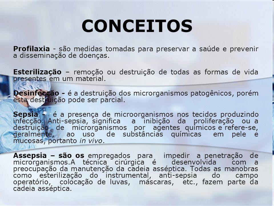 CONCEITOS Profilaxia - são medidas tomadas para preservar a saúde e prevenir a disseminação de doenças. Esterilização – remoção ou destruição de todas