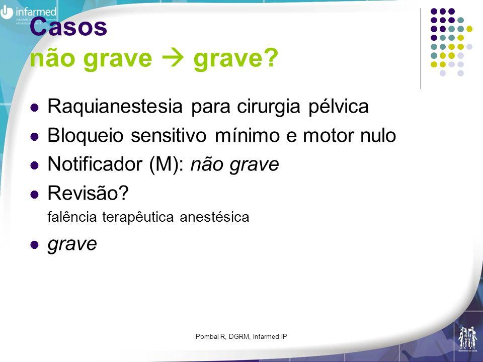 Pombal R, DGRM, Infarmed IP Casos não grave  grave? Raquianestesia para cirurgia pélvica Bloqueio sensitivo mínimo e motor nulo Notificador (M): não