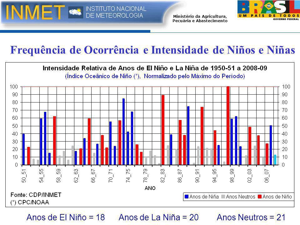 Frequência de Ocorrência e Intensidade de Niños e Niñas Anos de El Niño = 18 Anos de La Niña = 20 Anos Neutros = 21