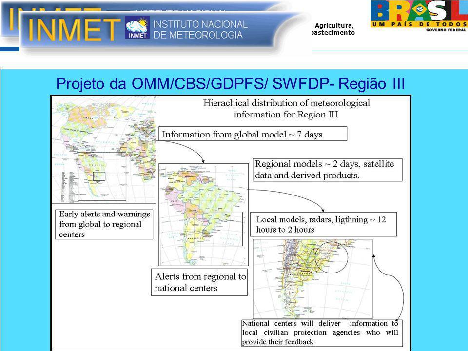 Ministério da Agricultura, Pecuária e Abastecimento Projeto da OMM/CBS/GDPFS/ SWFDP- Região III