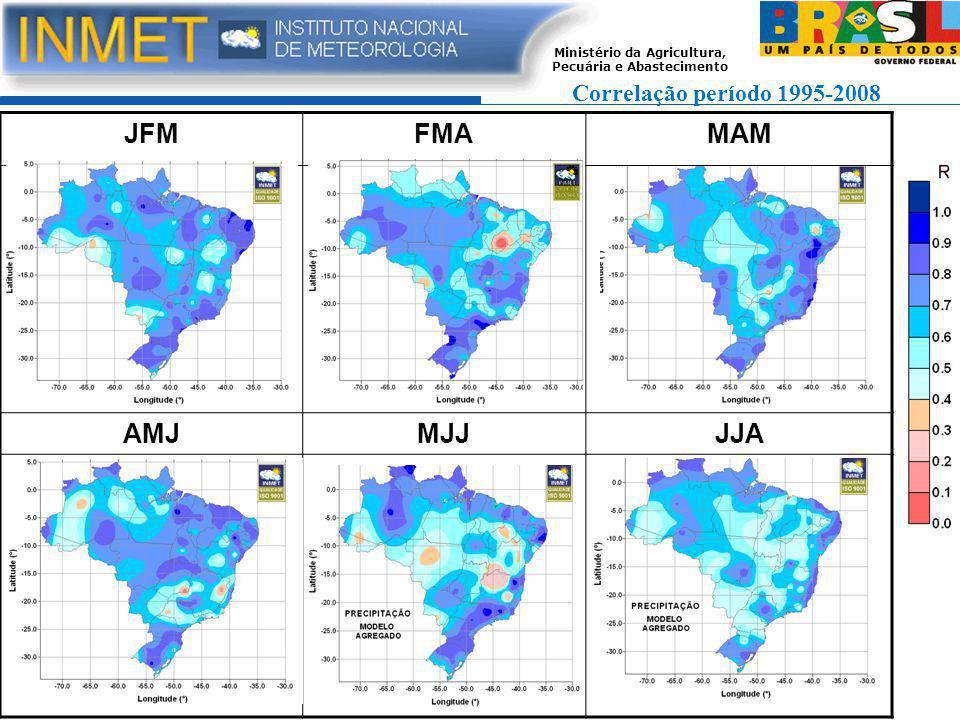 Ministério da Agricultura, Pecuária e Abastecimento Correlação período 1995-2008 JFMFMAMAM AMJMJJJJA
