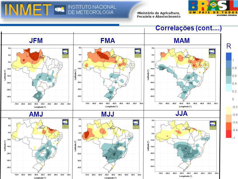 Ministério da Agricultura, Pecuária e Abastecimento JJA MJJAMJ MAMFMA JFM Correlações (cont....) R