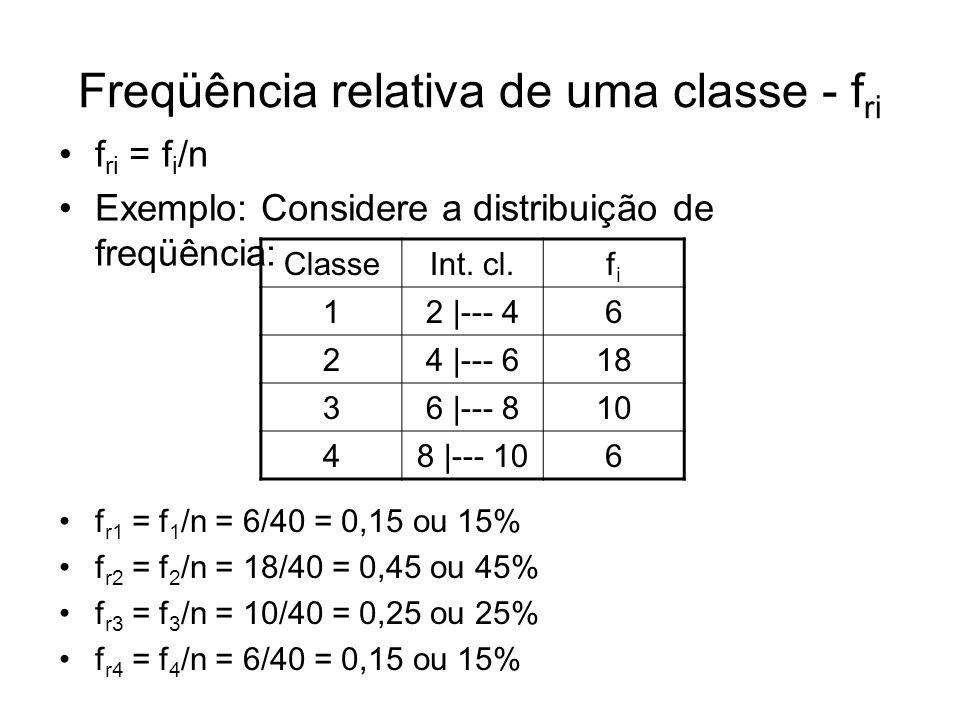 Freqüência relativa de uma classe - f ri f ri = f i /n Exemplo: Considere a distribuição de freqüência: ClasseInt. cl.fifi 12 |--- 46 24 |--- 618 36 |