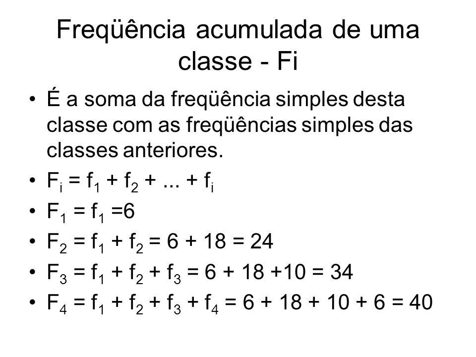 Freqüência acumulada de uma classe - Fi É a soma da freqüência simples desta classe com as freqüências simples das classes anteriores. F i = f 1 + f 2