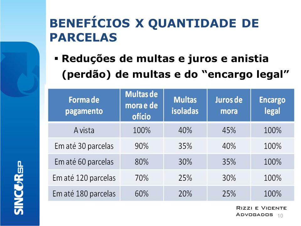 BENEFÍCIOS X QUANTIDADE DE PARCELAS  Reduções de multas e juros e anistia (perdão) de multas e do encargo legal 10