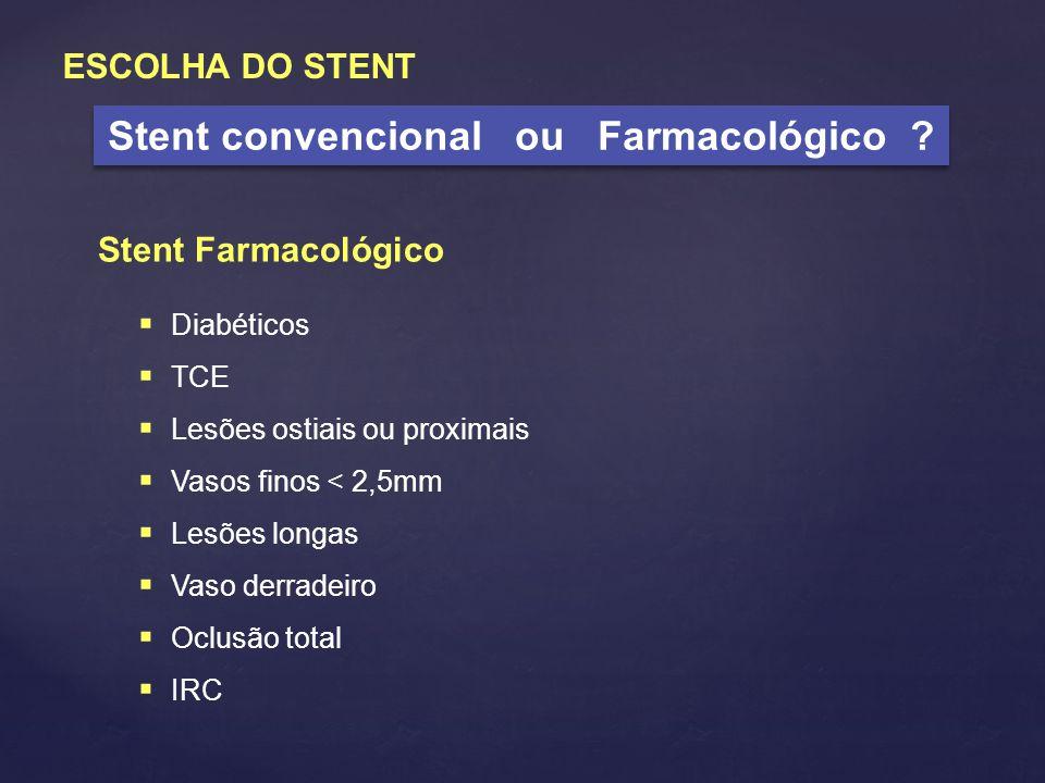 ESCOLHA DO STENT Stent convencional ou Farmacológico ? Stent Farmacológico  Diabéticos  TCE  Lesões ostiais ou proximais  Vasos finos < 2,5mm  Le