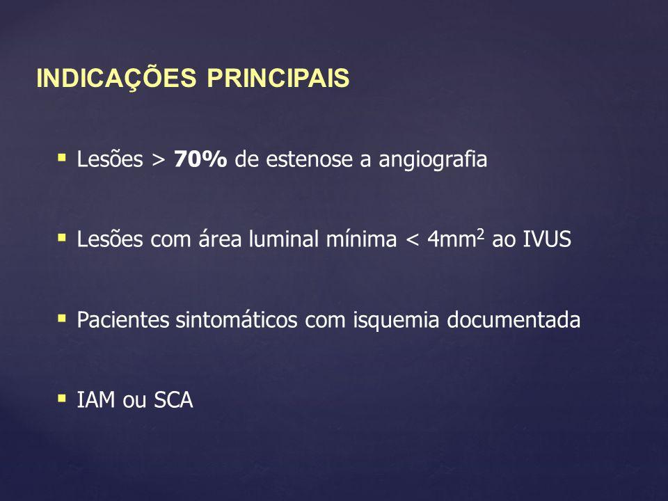 INDICAÇÕES PRINCIPAIS  Lesões > 70% de estenose a angiografia  Lesões com área luminal mínima < 4mm 2 ao IVUS  Pacientes sintomáticos com isquemia documentada  IAM ou SCA