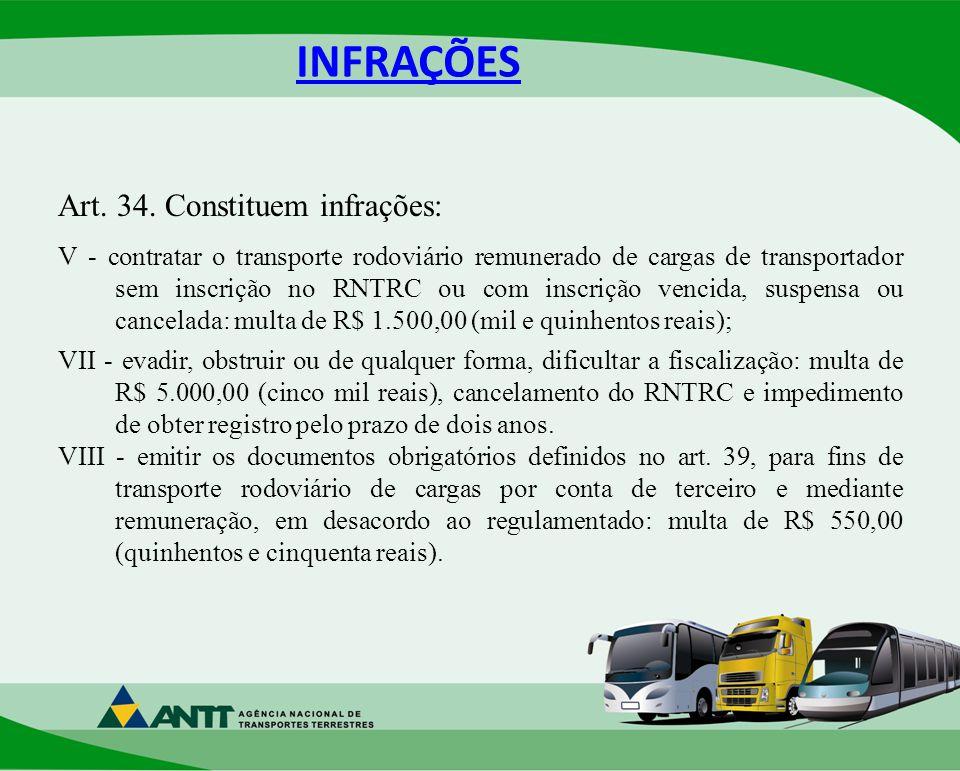 INFRAÇÕES Art.34.