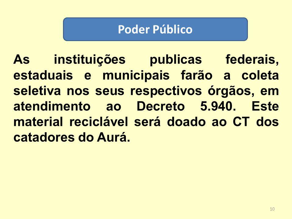 Poder Público As instituições publicas federais, estaduais e municipais farão a coleta seletiva nos seus respectivos órgãos, em atendimento ao Decreto