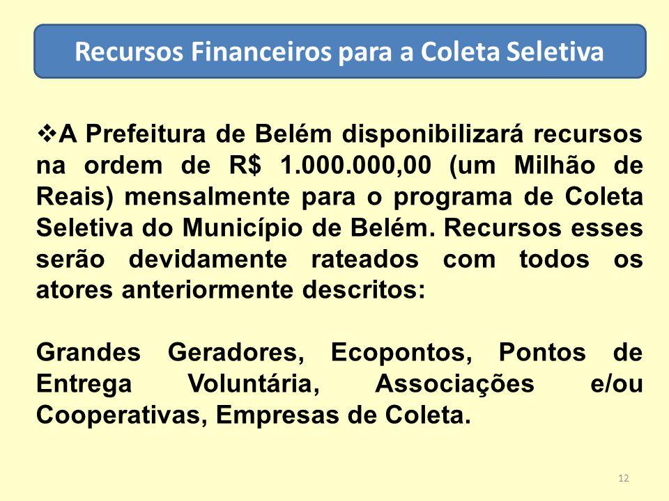 Recursos Financeiros para a Coleta Seletiva  A Prefeitura de Belém disponibilizará recursos na ordem de R$ 1.000.000,00 (um Milhão de Reais) mensalme