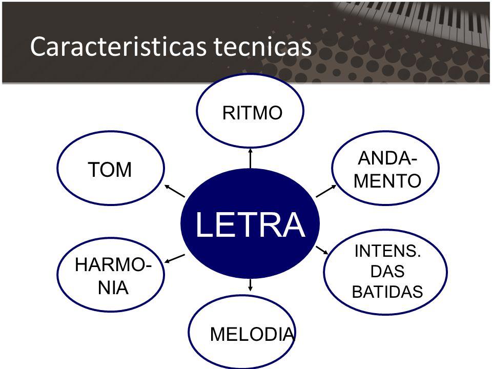 LETRA RITMO MELODIA ANDA- MENTO INTENS. DAS BATIDAS TOM HARMO- NIA Caracteristicas tecnicas