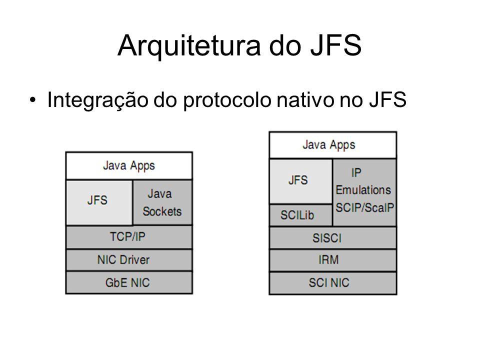 Arquitetura do JFS Integração do protocolo nativo no JFS