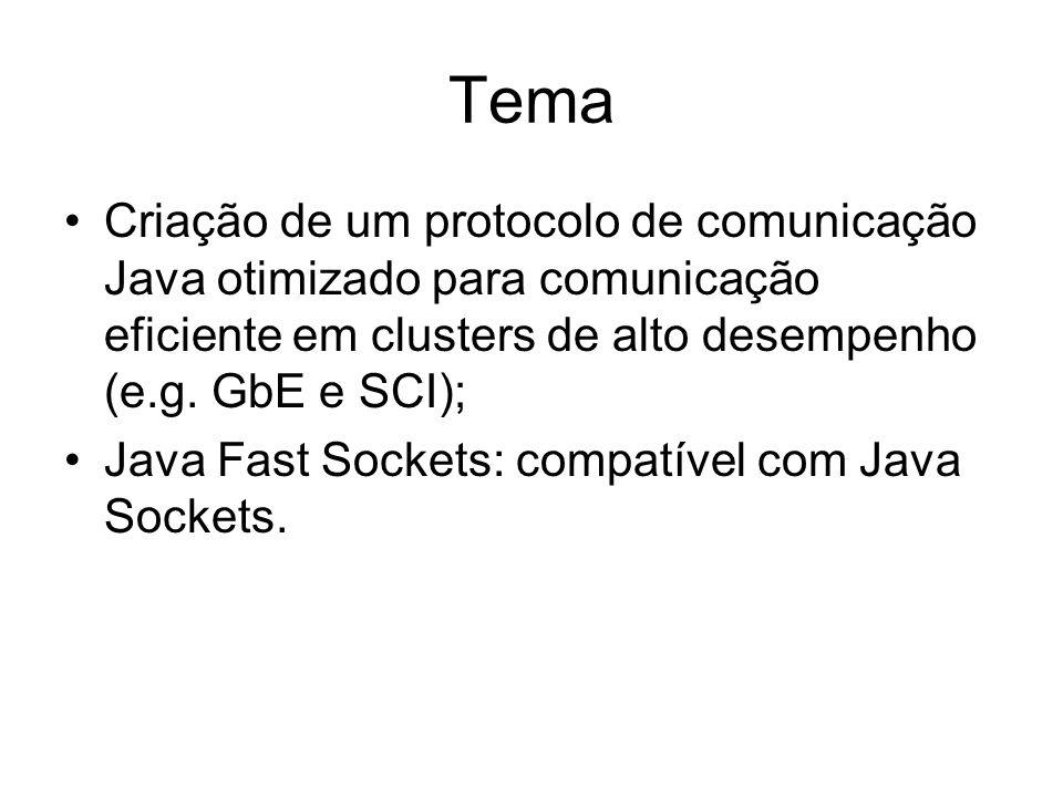 Tema Criação de um protocolo de comunicação Java otimizado para comunicação eficiente em clusters de alto desempenho (e.g. GbE e SCI); Java Fast Socke