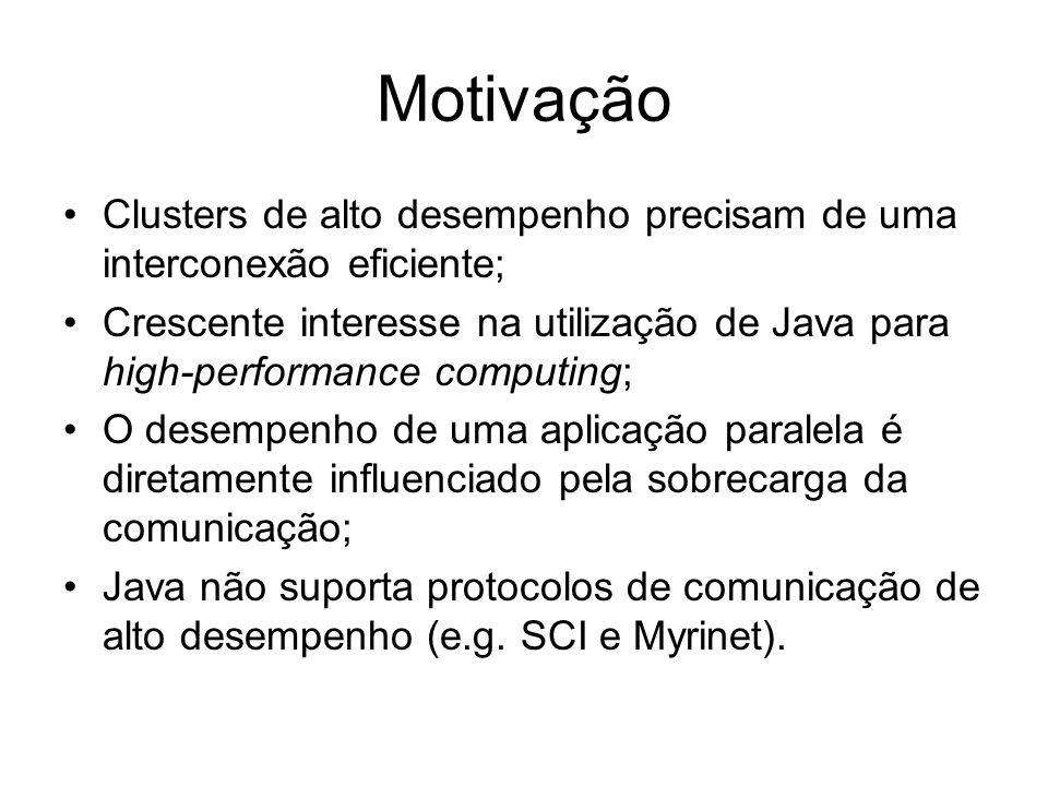 Motivação Clusters de alto desempenho precisam de uma interconexão eficiente; Crescente interesse na utilização de Java para high-performance computing; O desempenho de uma aplicação paralela é diretamente influenciado pela sobrecarga da comunicação; Java não suporta protocolos de comunicação de alto desempenho (e.g.